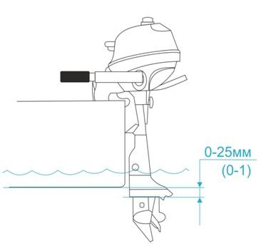 как должен стоять лодочный мотор на лодке пвх